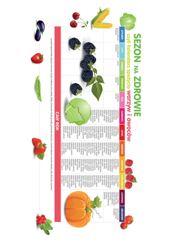 kalendarz warzyw sezonowych, kalendarz spożycia warzyw i owoców