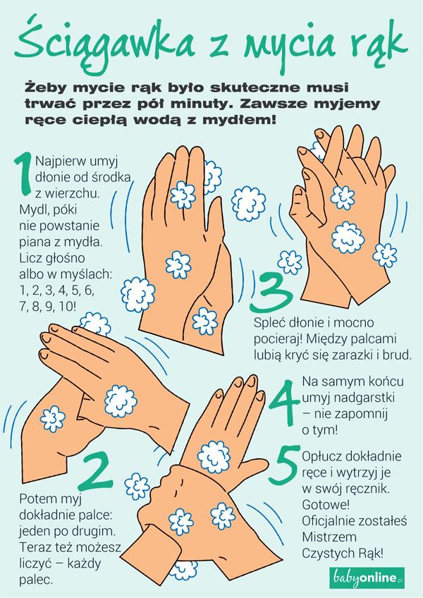 Zasady mycia rąk do wydruku