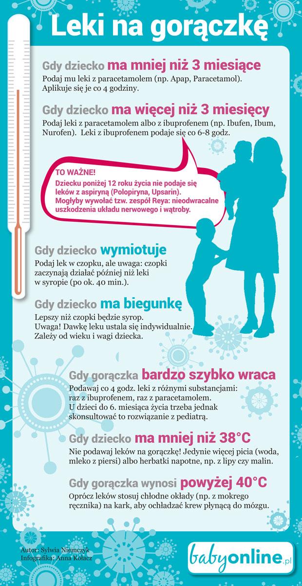 gorączka u niemowląt, jak obniżać gorączkę, sposoby na gorączkę u dziecka
