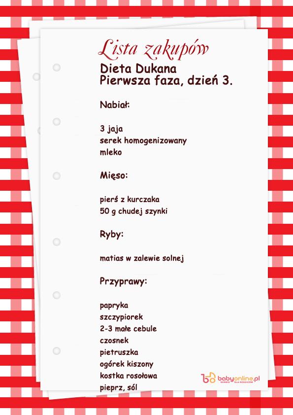dieta dukana, dieta białkowa, dieta dukana przepisy, lista zakupów, przepisy diety